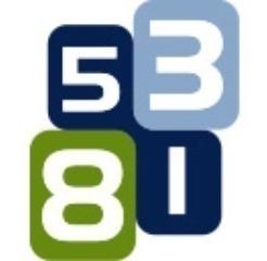 5381 Studios Coupons & Promo codes