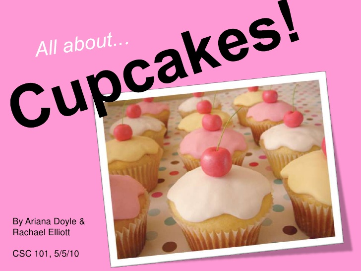 All-about-cupcakes.com