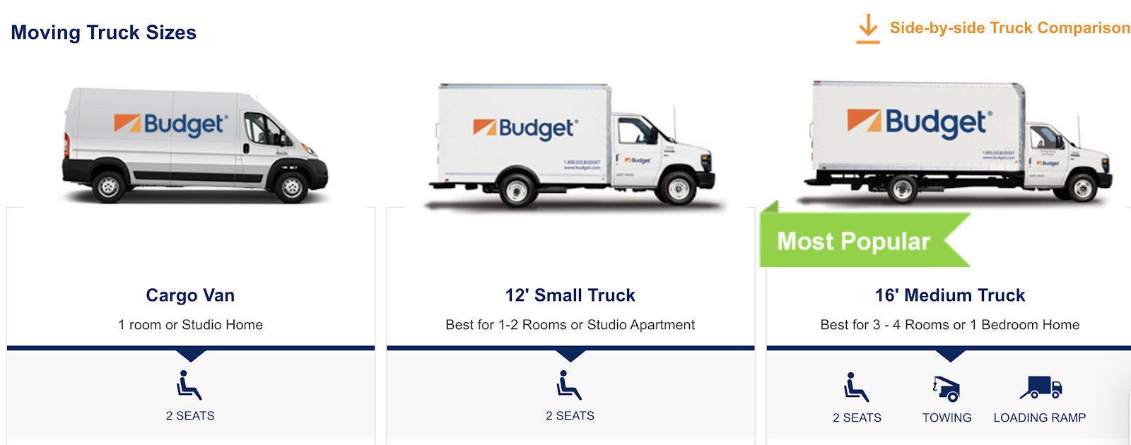 budget truck has many offers