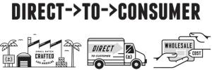 Directtoconsumer.Org