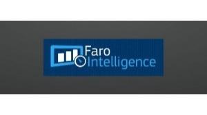 Faro Intelligence Coupons & Promo codes