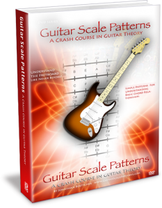 Guitar Scale Patterns Free Coupons & Promo codes